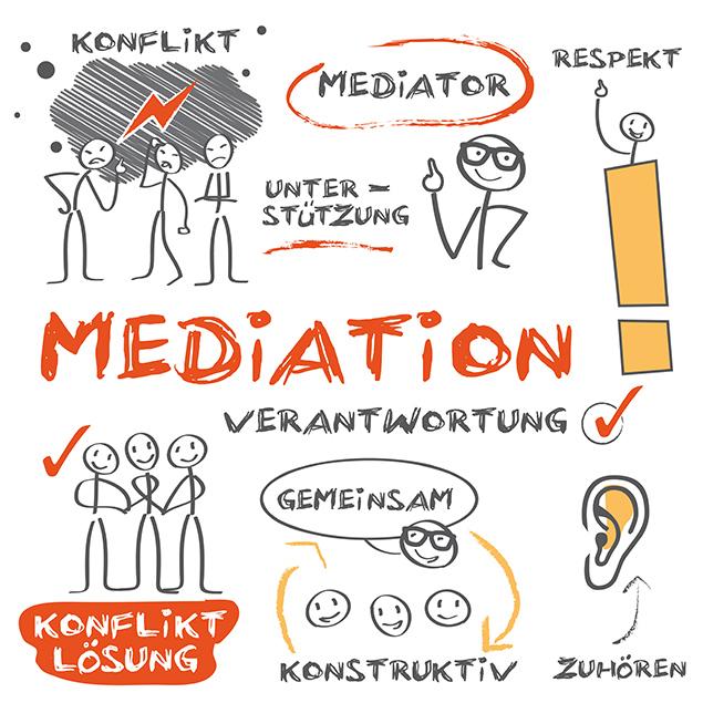 Bild: was ist Mediation